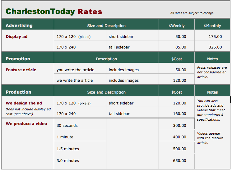 Chas Today adv rates 082015
